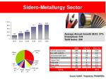 sidero metallurgy sector