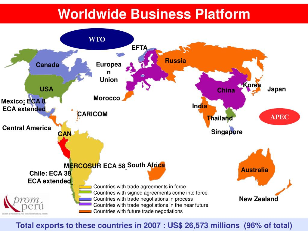 Worldwide Business Platform
