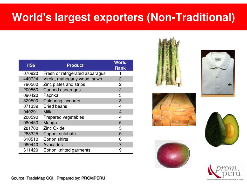 World's largest exporters (Non-Traditional