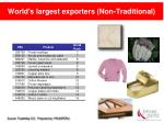 world s largest exporters non traditional22