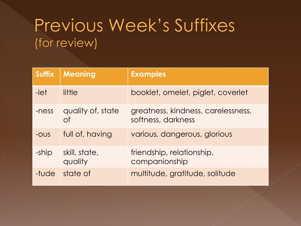 Previous Week's Suffixes
