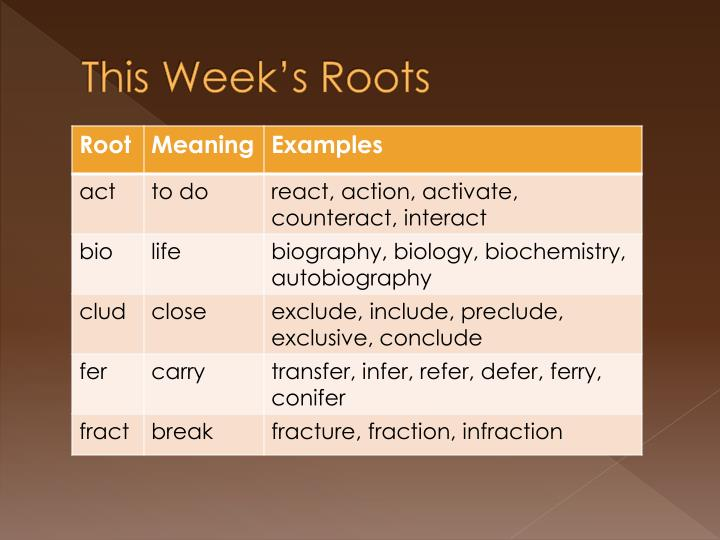 This week s roots