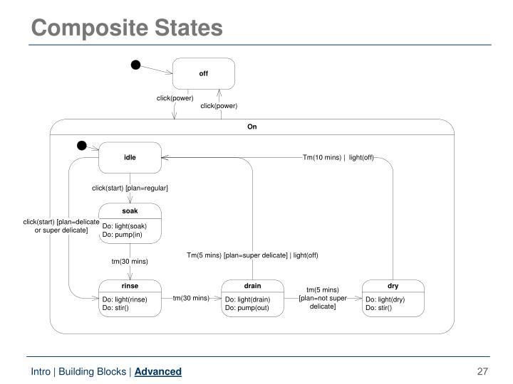 Composite States