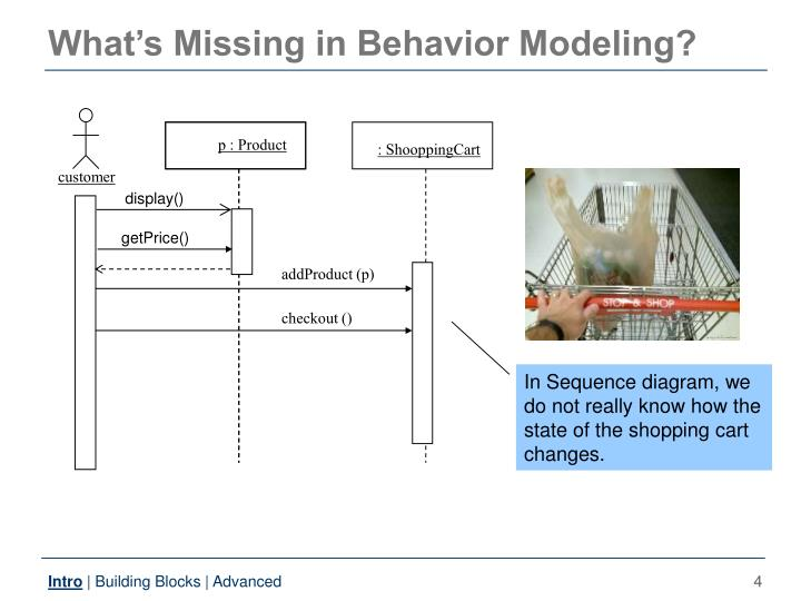What's Missing in Behavior Modeling?
