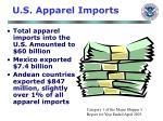u s apparel imports