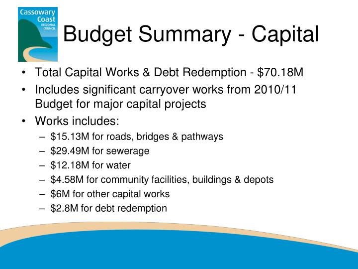 Budget Summary - Capital