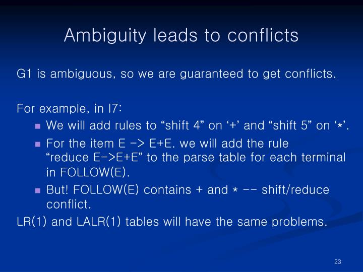 Ambiguity leads to conflicts