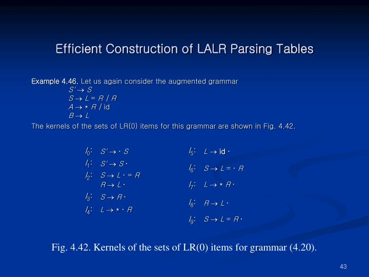 Efficient Construction of LALR Parsing Tables