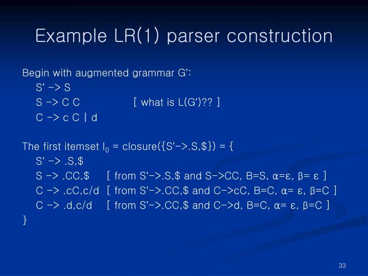 Example LR(1) parser construction