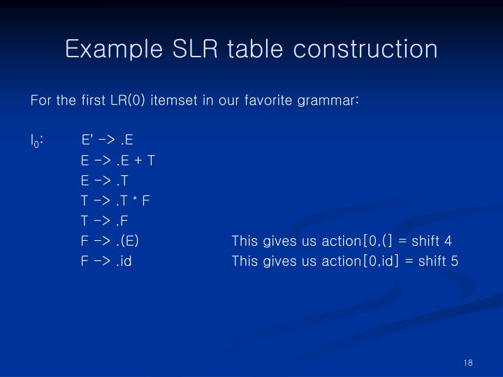 Example SLR table construction