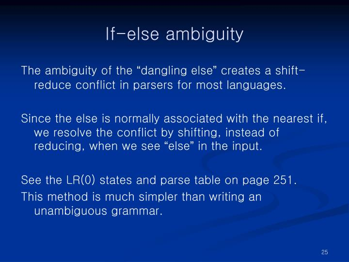 If-else ambiguity