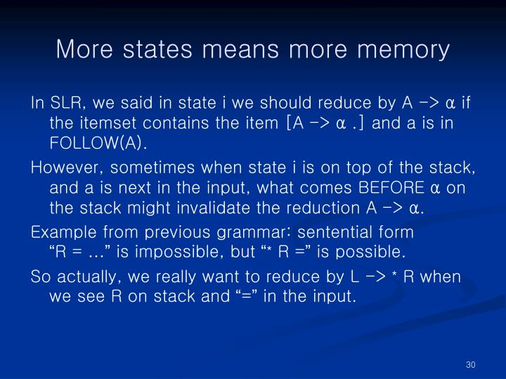 More states means more memory