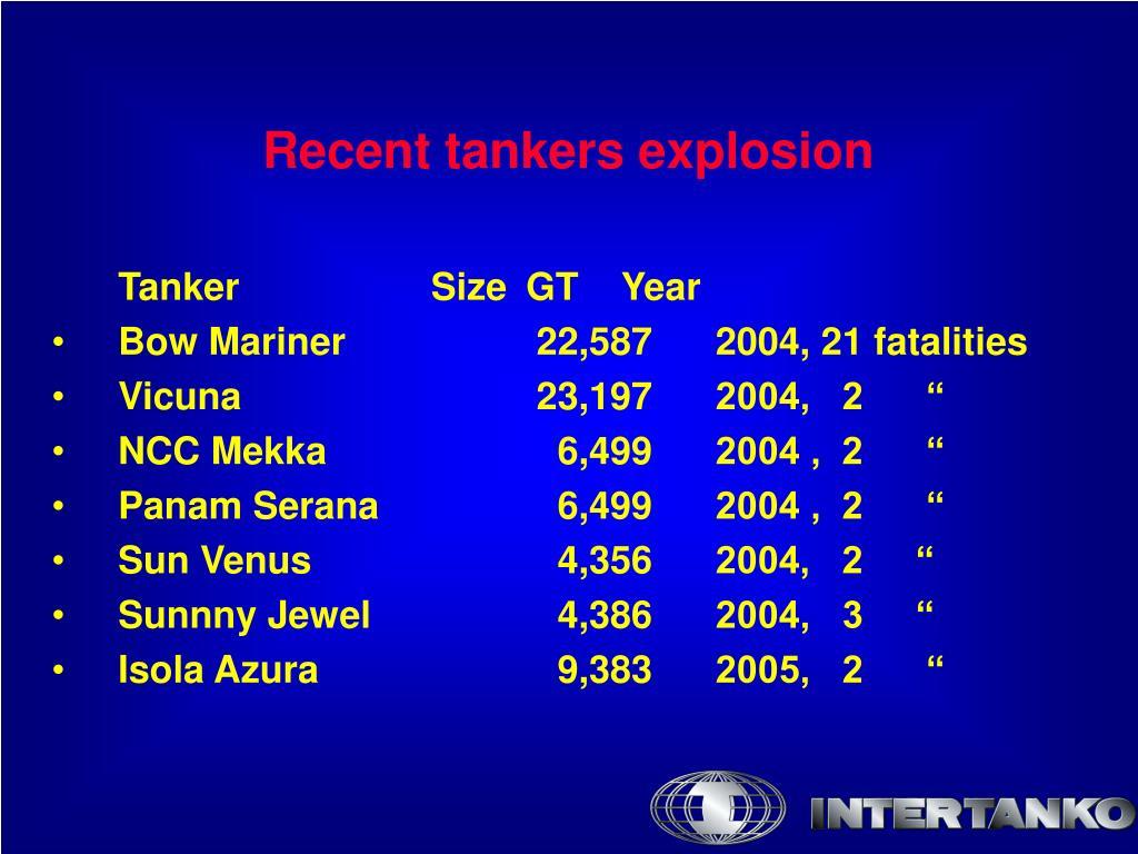 TankerSizeGTYear