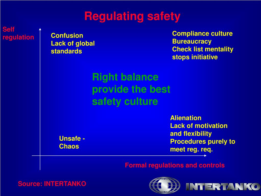Regulating safety