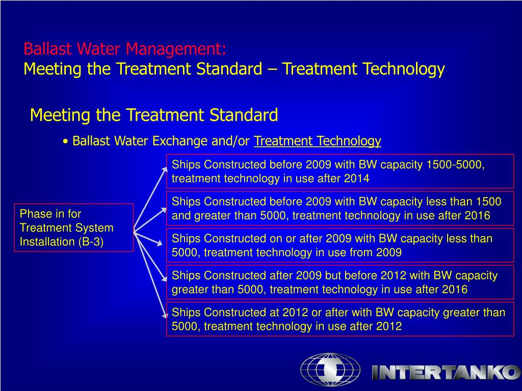 Ballast Water Management: