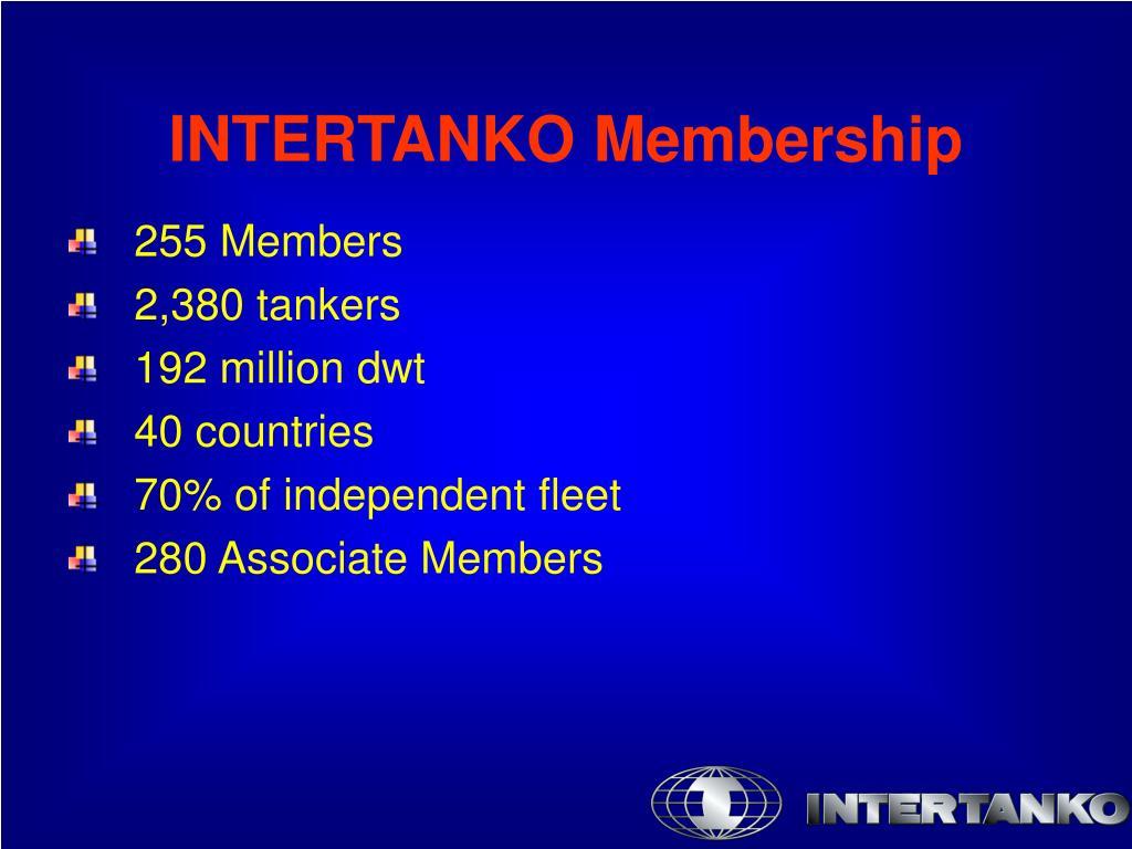 255 Members