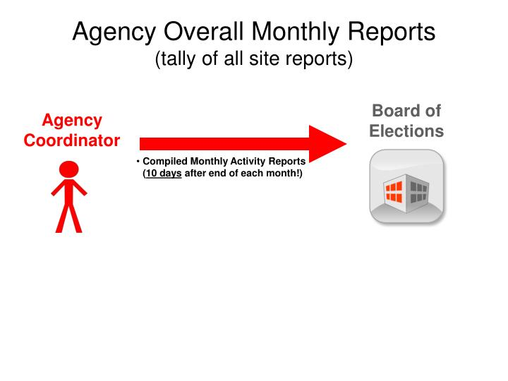 Agency Overall Monthly Reports