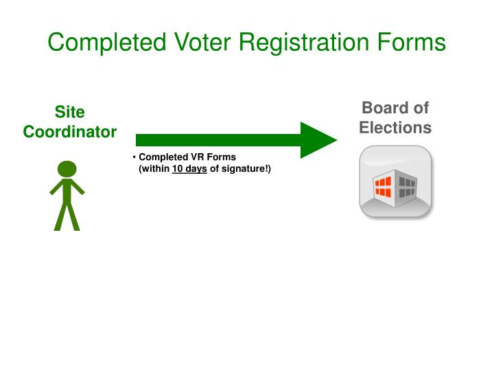 Completed Voter Registration Forms
