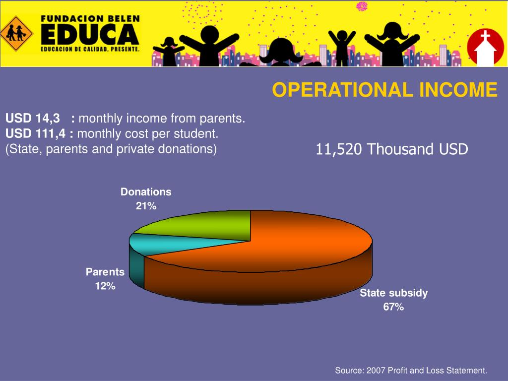 OPERATIONAL INCOME