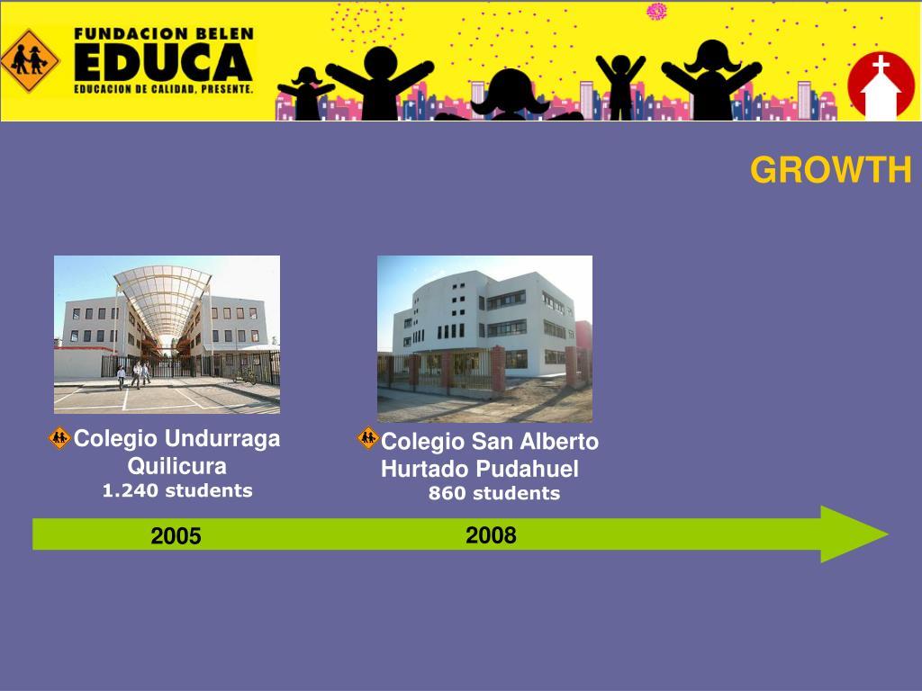 Colegio Undurraga