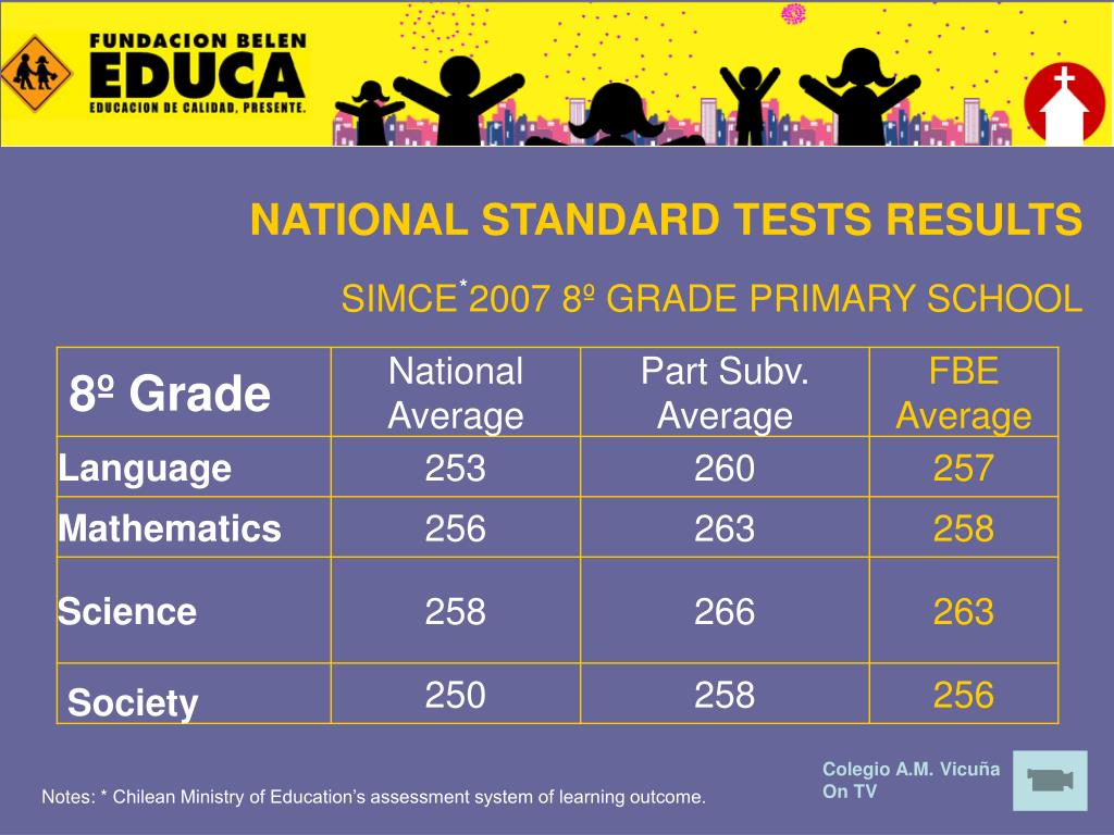 NATIONAL STANDARD TESTS RESULTS