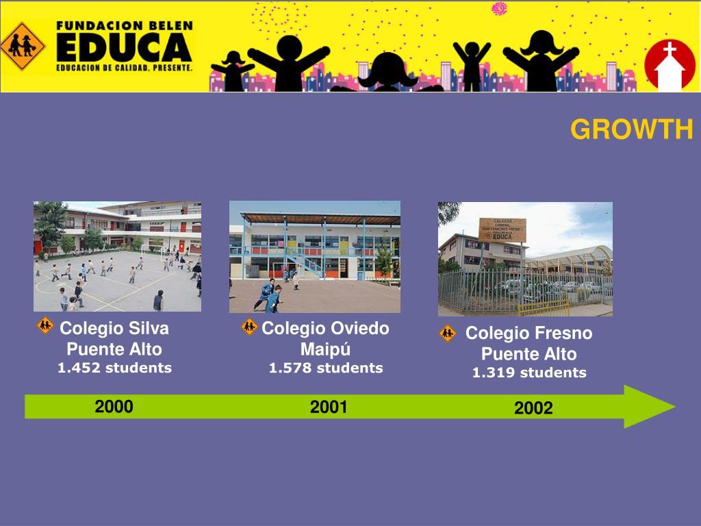 Colegio Silva