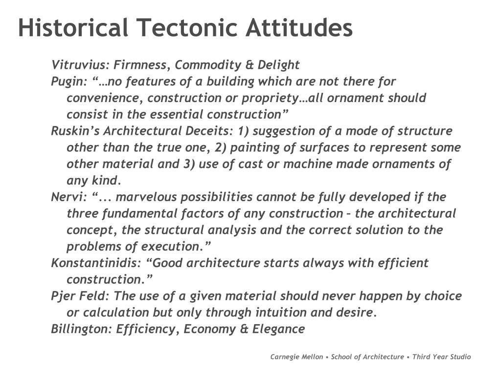 Historical Tectonic Attitudes