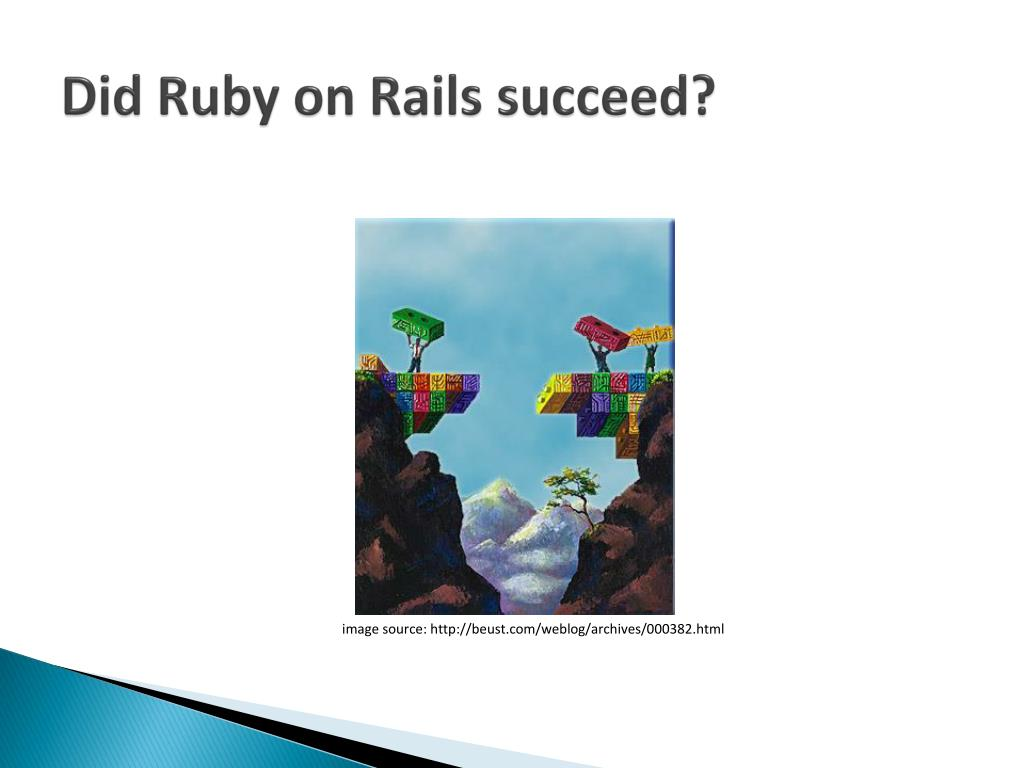Did Ruby on Rails succeed?