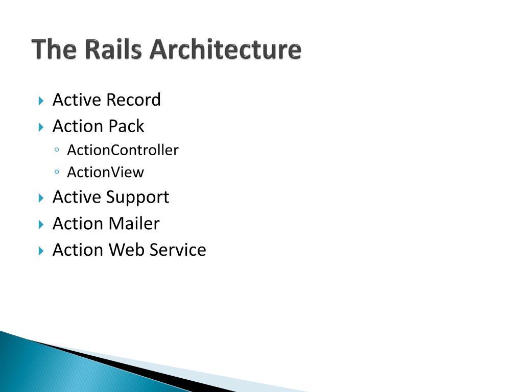 The Rails Architecture