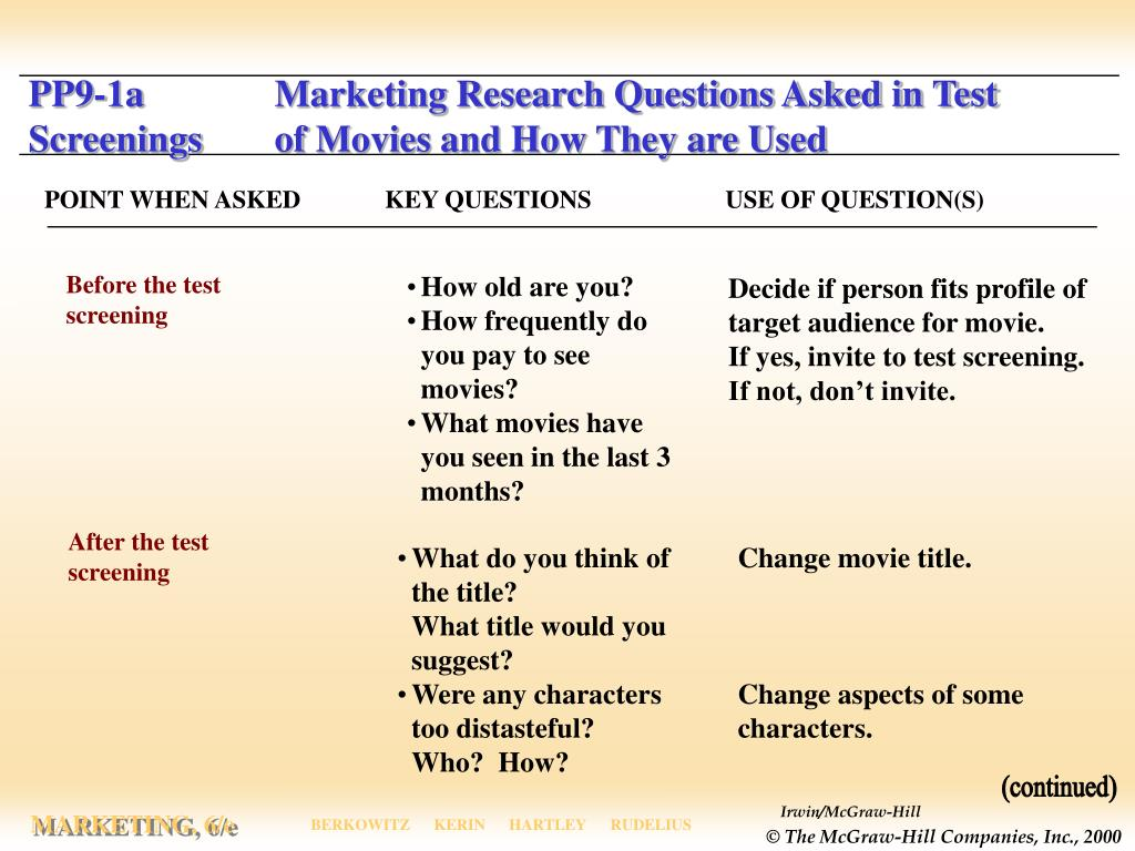 PP9-1a	  Marketing Research Questions Asked in Test Screenings 	  of Movies and How They are Used