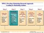 pp9 2 five step marketing research approach leading to marketing actions