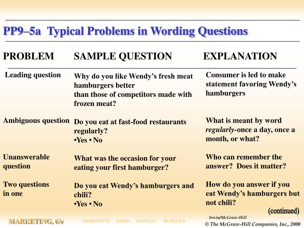 PP9–5a  Typical Problems in Wording Questions