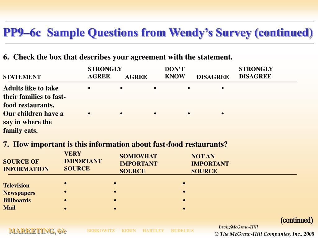 PP9–6c  Sample Questions from Wendy's Survey (continued