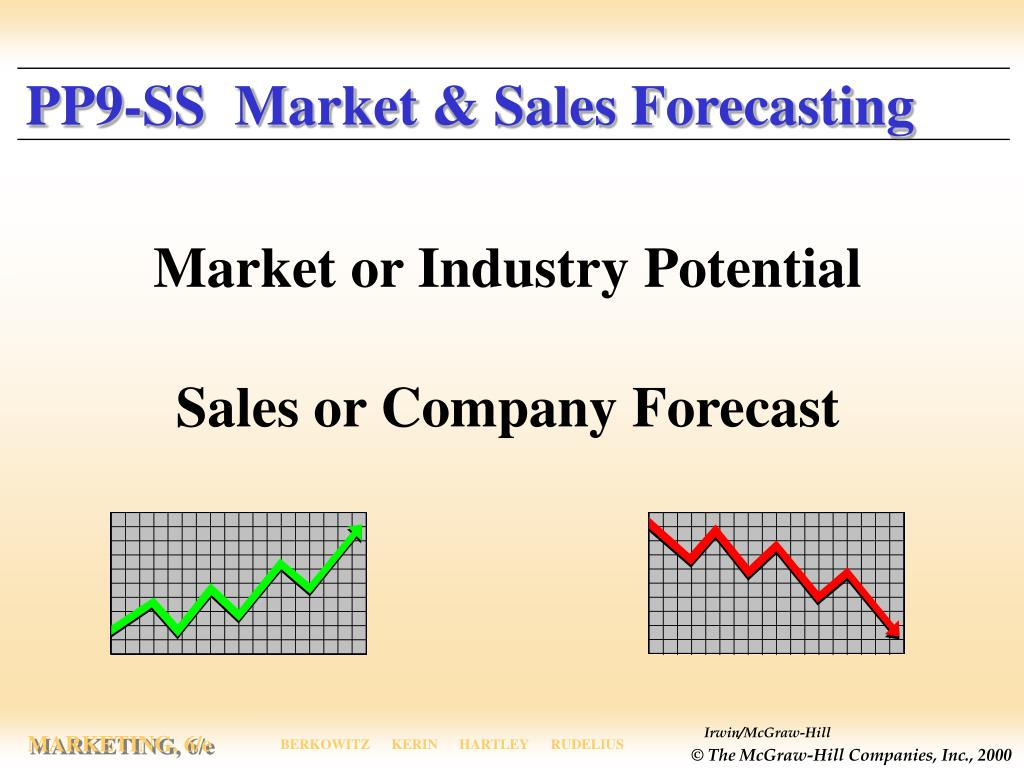PP9-SS  Market & Sales Forecasting