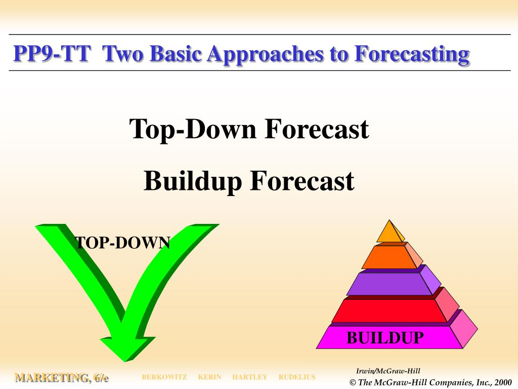 PP9-TT  Two Basic Approaches to Forecasting