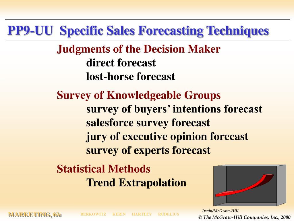 PP9-UU  Specific Sales Forecasting Techniques
