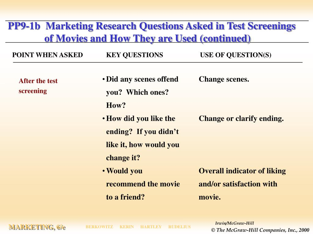 PP9-1b  Marketing Research Questions Asked in Test Screenings 	  of Movies and How They are Used (continued)