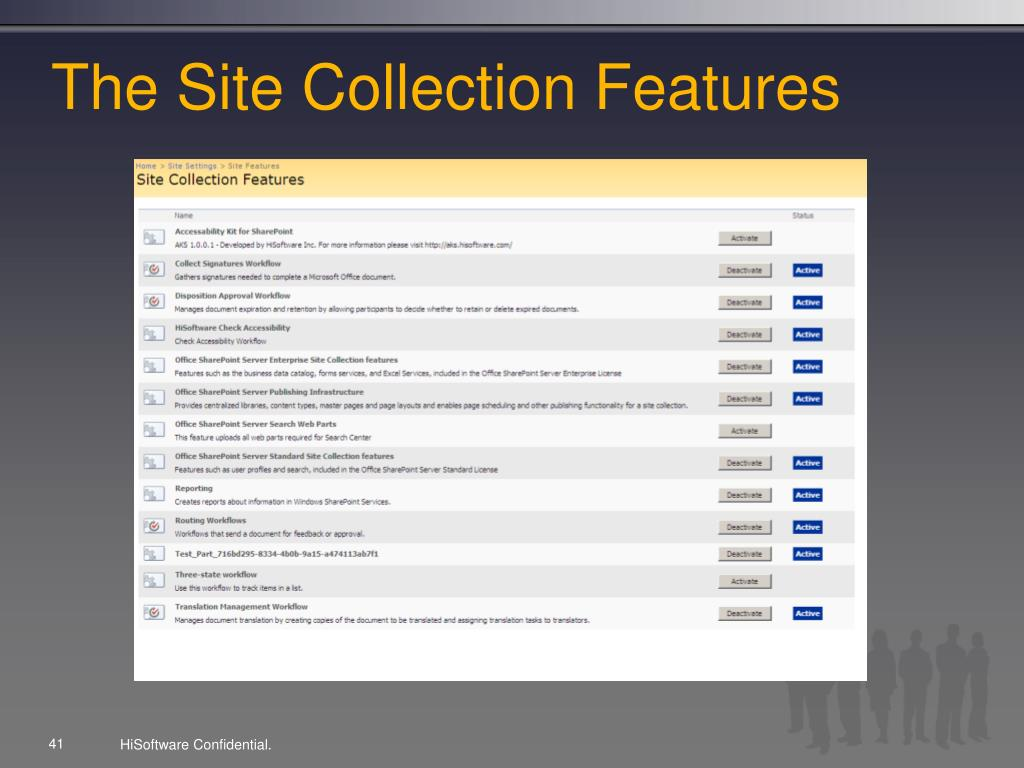 The Site Collection Features