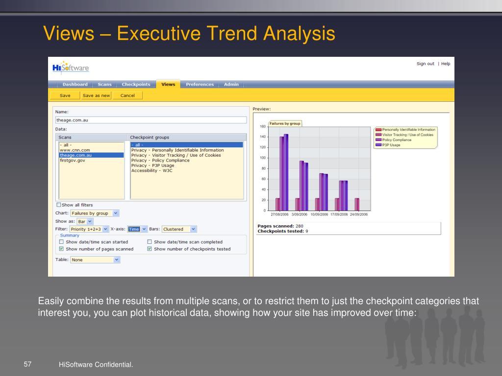 Views – Executive Trend Analysis