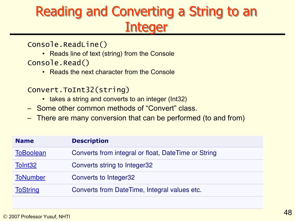 Reading and Converting a String to an Integer