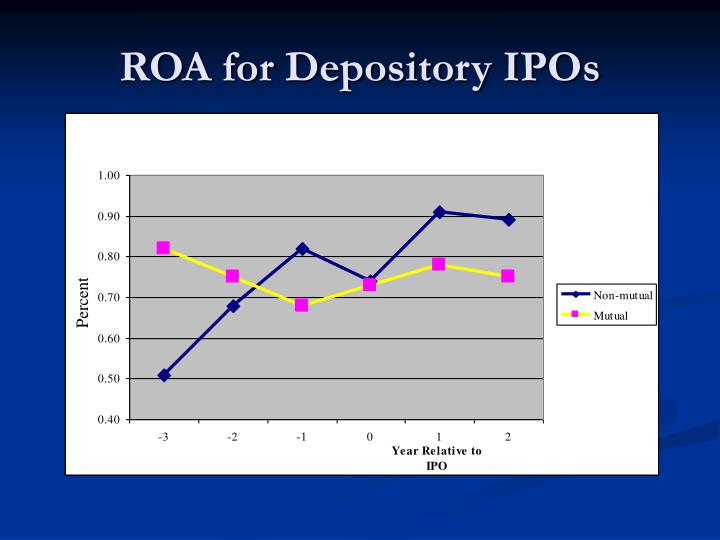 ROA for Depository IPOs