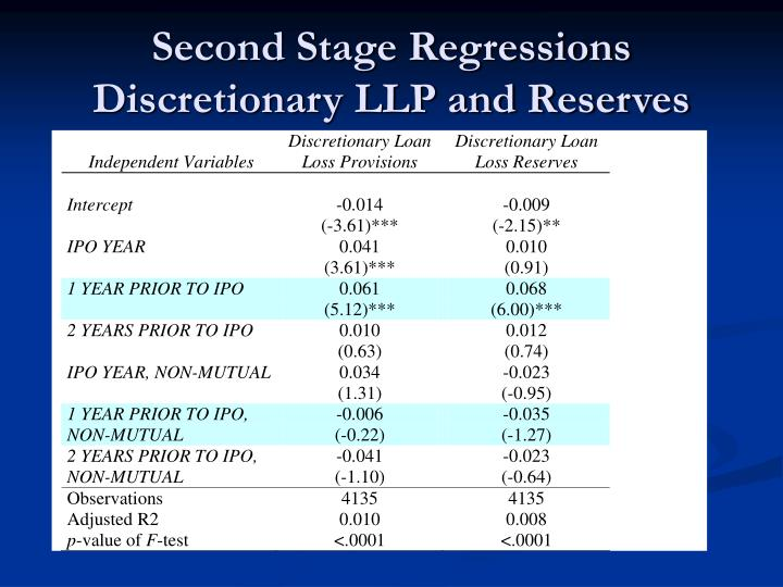 Second Stage Regressions