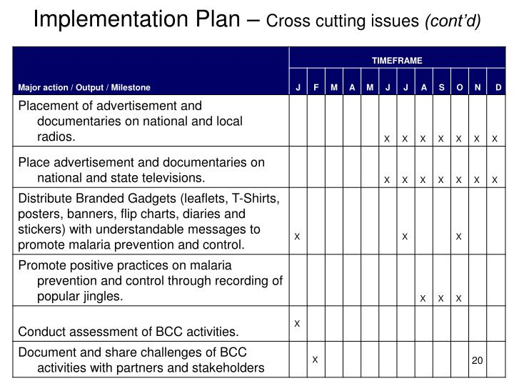 Implementation Plan –