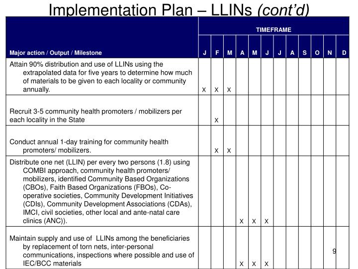 Implementation Plan – LLINs