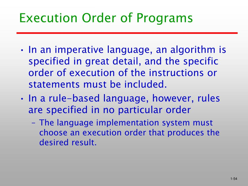 Execution Order of Programs