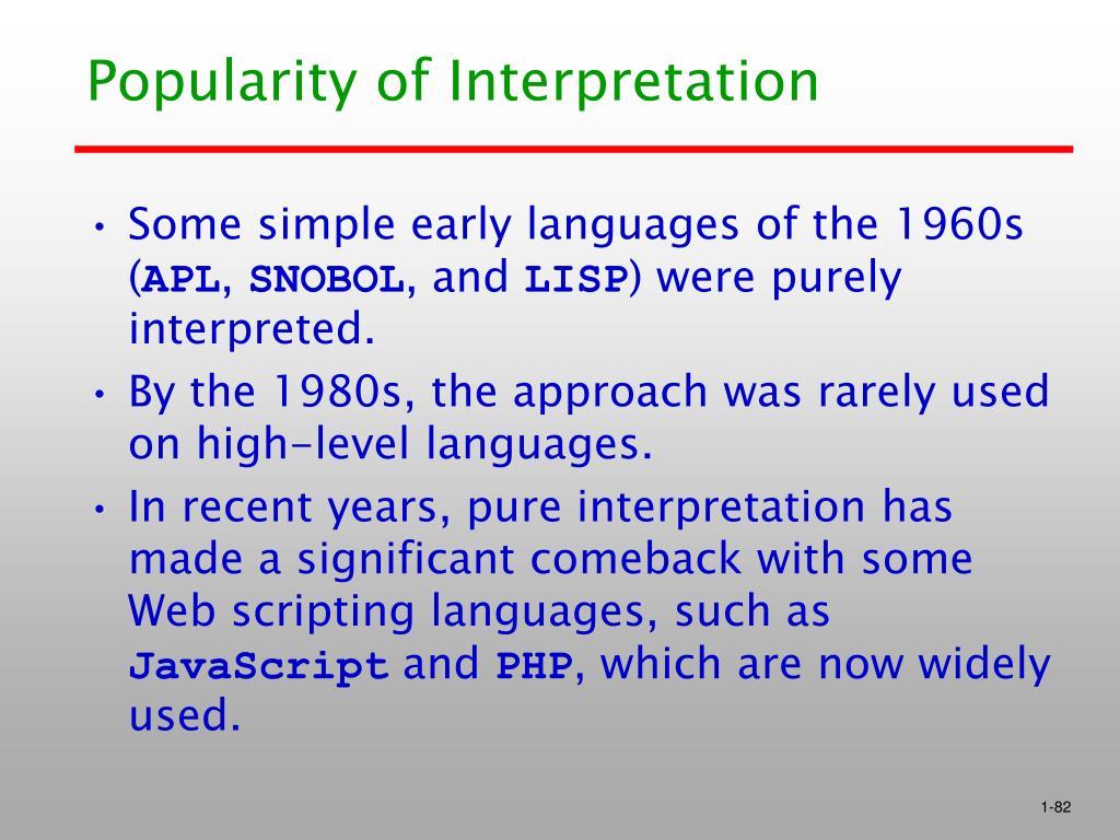 Popularity of Interpretation