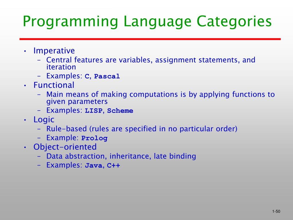 Programming Language Categories