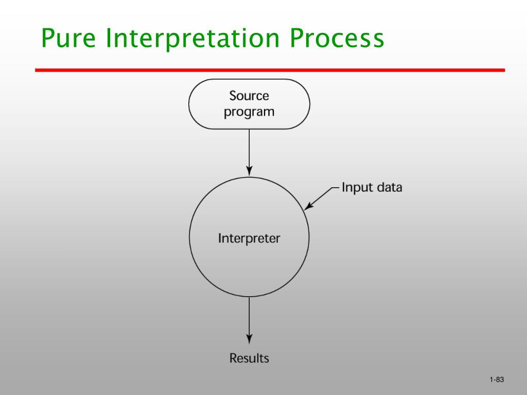 Pure Interpretation Process
