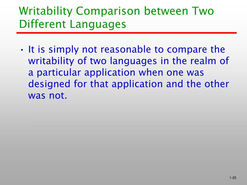 Writability Comparison between Two Different Languages