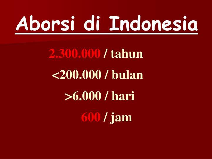 Aborsi di Indonesia